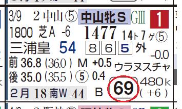 10_32
