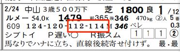 Com05192212