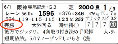 Com10192412